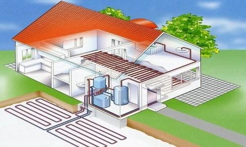 En qu consiste la climatizaci n geot rmica ahorro de energ a - En que consiste la energia geotermica ...